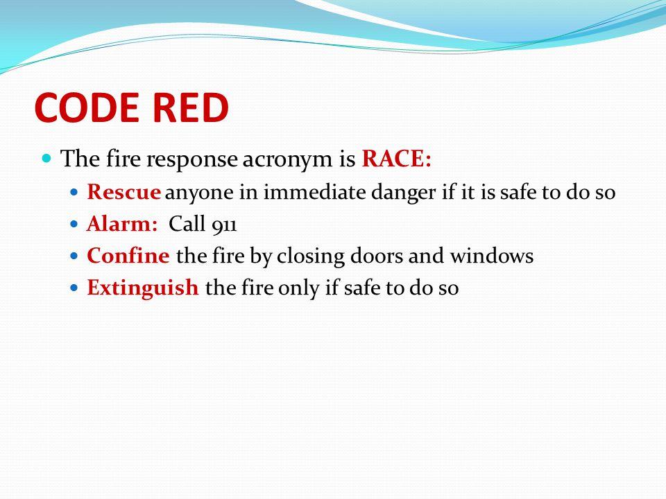 Welcome Acronym Bulletin Board Idea Myclassroomideascom  sc 1 st  Sanfranciscolife & Doors Acronym - Sanfranciscolife