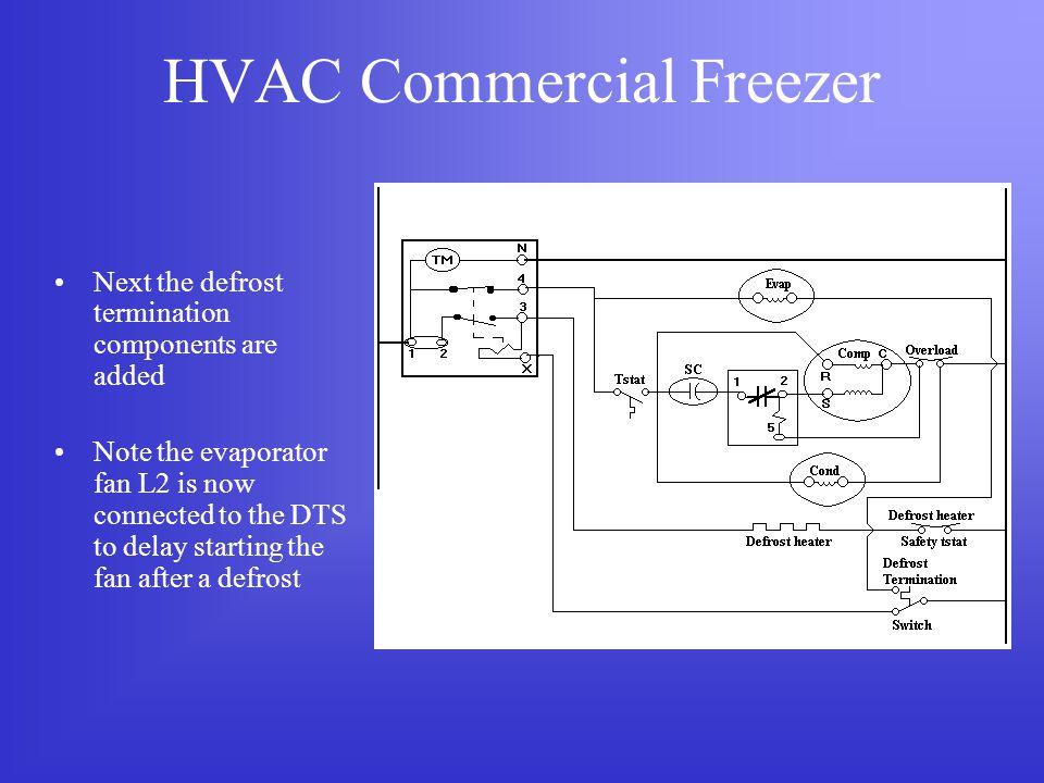 Heatcraft Evaporator Coil Wiring Diagram Auto Electrical. Heatcraft Evaporator Coil Wiring Diagram Serial. Wiring. Heatcraft Evaporator Wiring Diagram Electric At Scoala.co