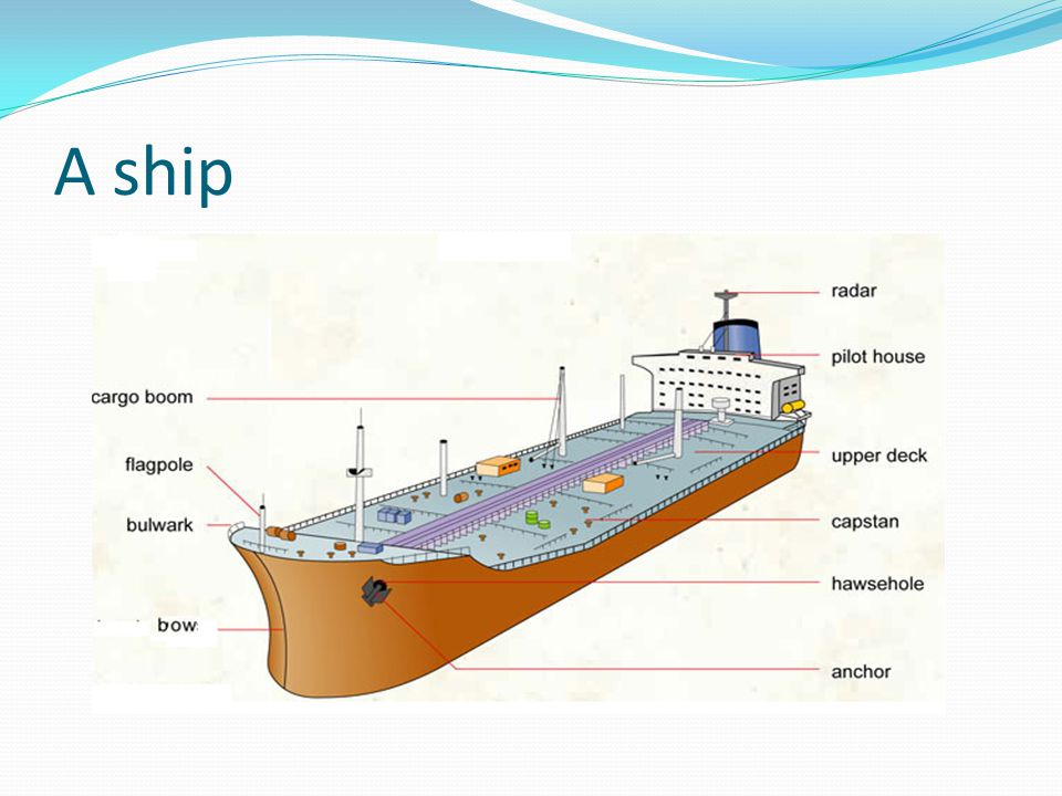 Types of Merchant Ships - Introduction- - ppt video online download - types of ships
