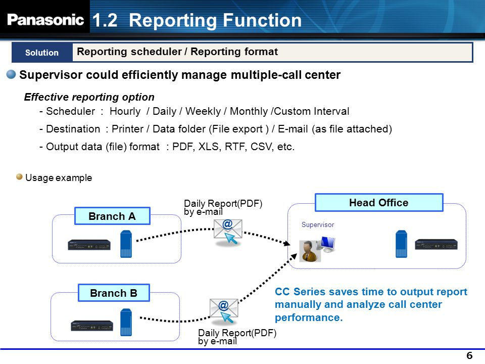 Daily Performance Report Format 11 sample performance report – Daily Performance Report Format