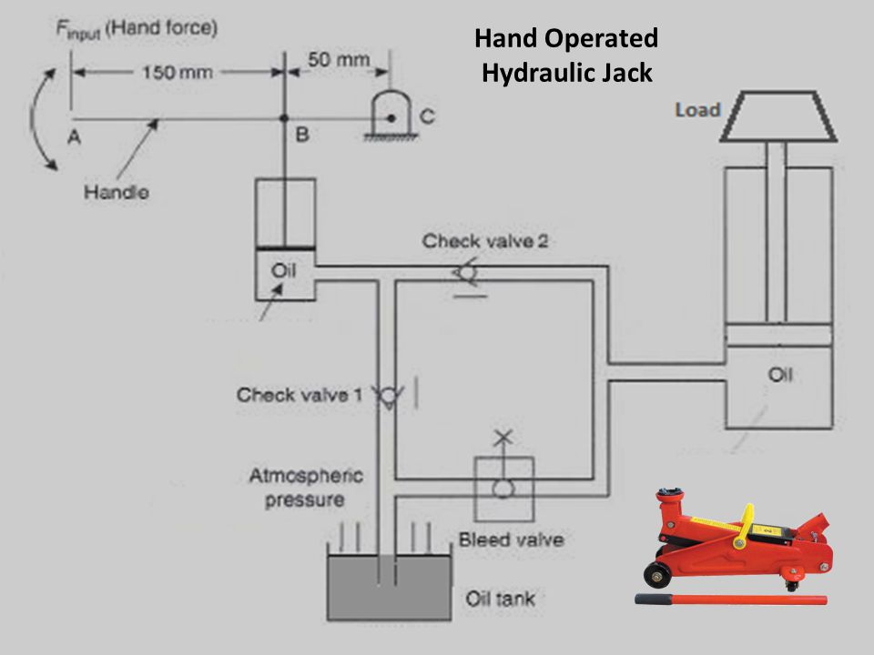 hydraulic hand pump schematic