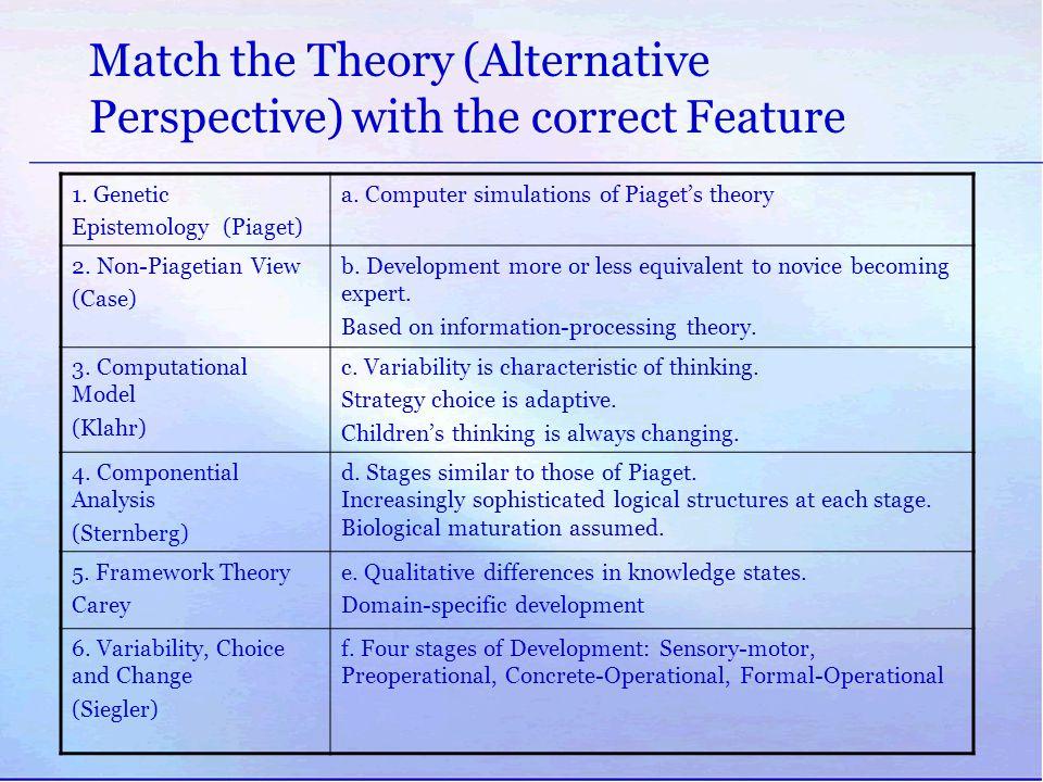 Cognitive Development Jean Piaget - ppt download