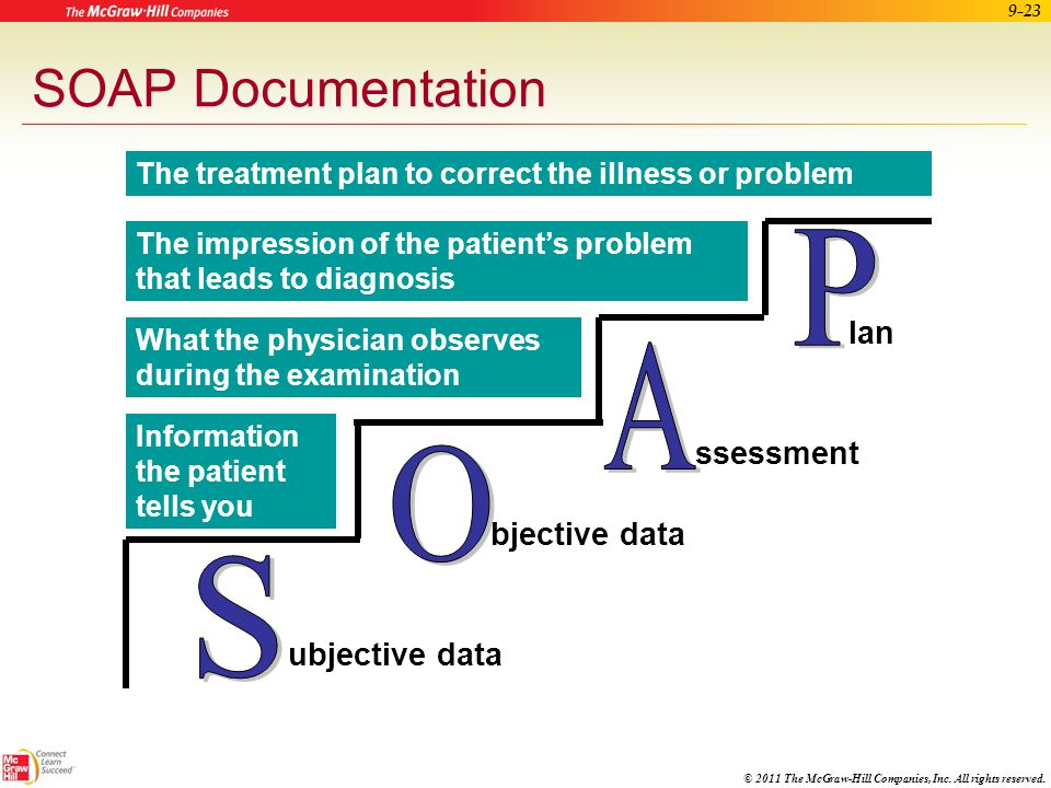 Maintaining Patient Records - ppt video online download - soap documentation