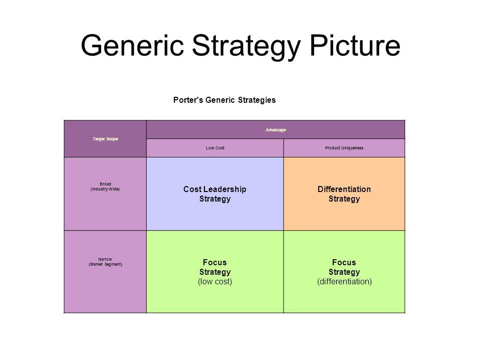 Porter\u0027s Generic Strategies - ppt video online download - porter's three generic strategies