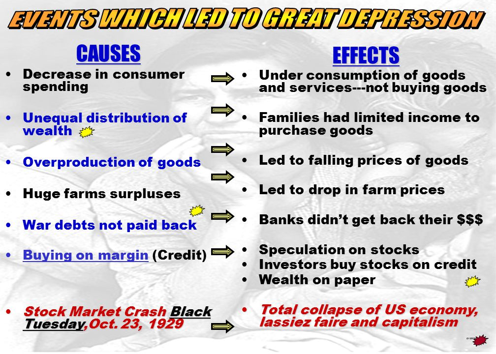 The Great Depression Causes And Effects kicksneakers - the great depression causes and effects