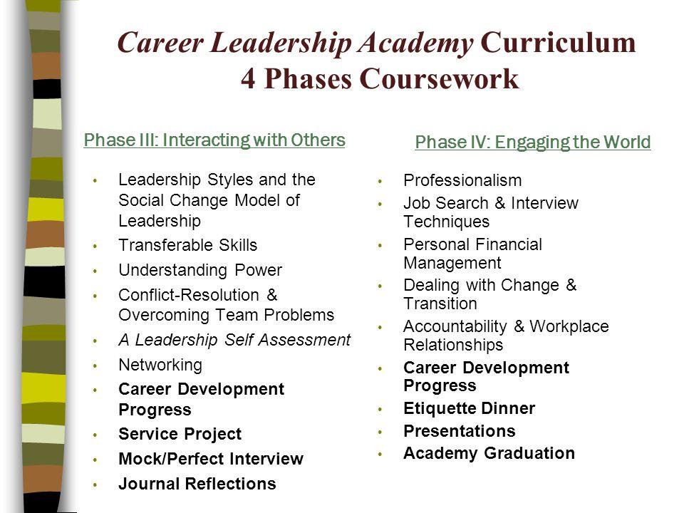 Career Leadership Academy - ppt download - leadership self assessment