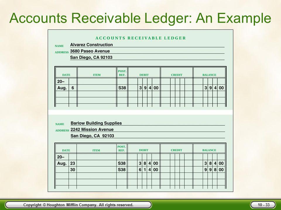 Accounts receivable ledger example  Mln coin qatar questions