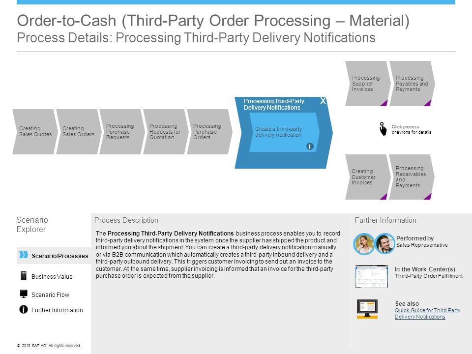 Processing Supplier Invoices Processing Payables and Payments - purchase quotation