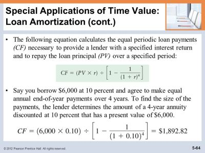 Learning Goals LG1 Discuss the role of time value in finance, the use of computational tools ...