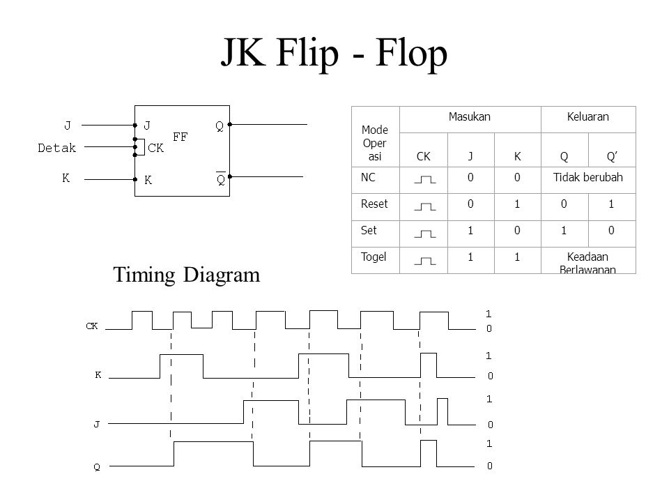 j k flip flop circuit diagram