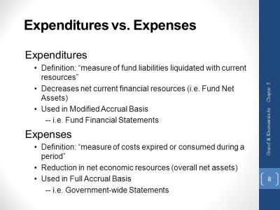 Recognizing Expenditures in Governmental Funds - ppt video online download