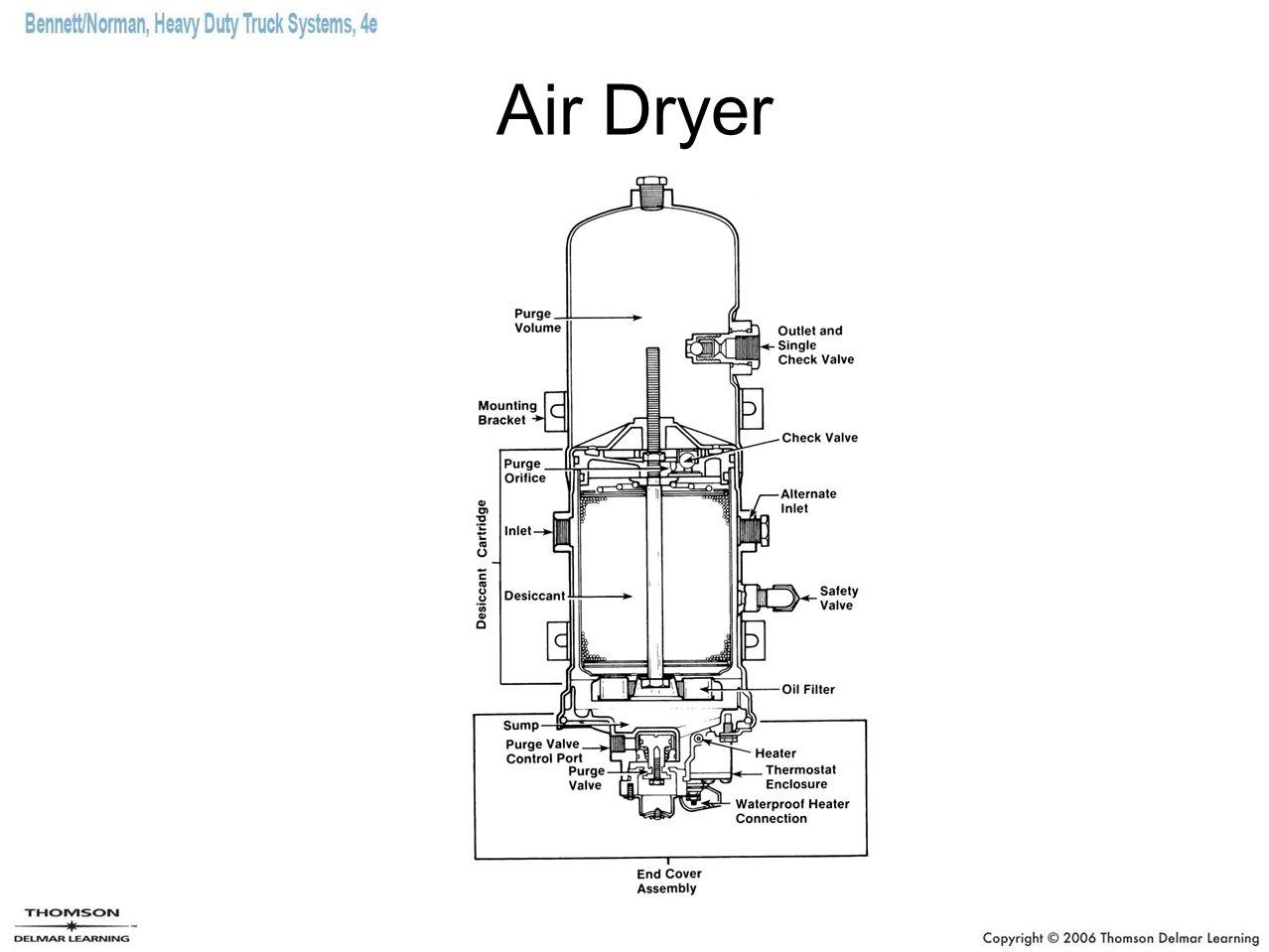 desiccant air dryer schematic