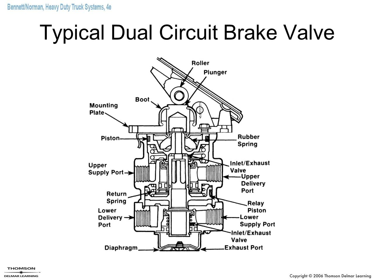 Transmission Parts In And Out Auto Electrical Wiring Diagram Manual Clutch Insightcentralnet Encyclopedia Mack Truck Brakes