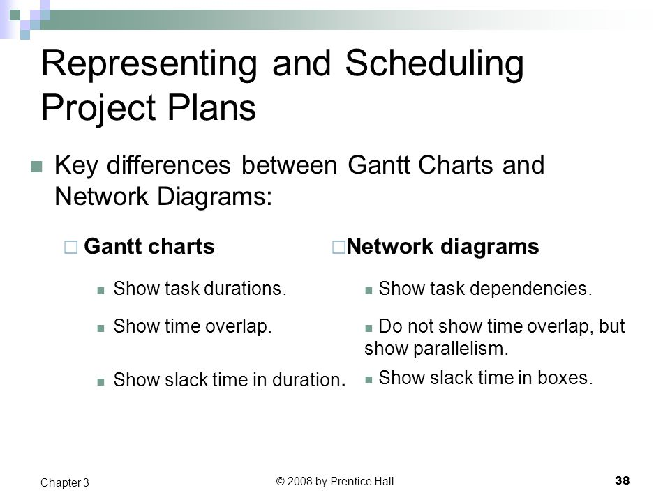 Chapter 3 Managing the Information Systems Project - ppt video - what does a gantt chart show