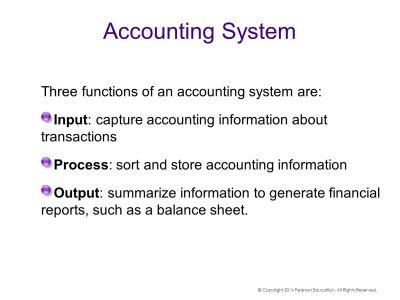 accounting system | [組圖+影片] 的最新詳盡資料** (必看!!) - yes-news.com