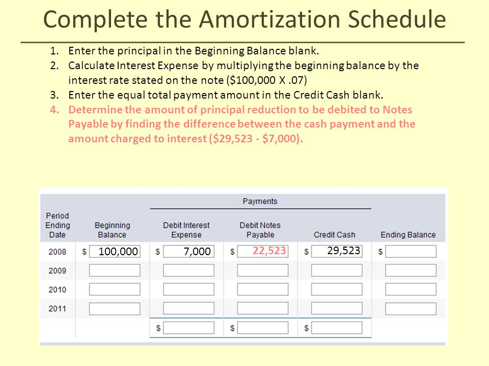 Example of Amortization Schedule for a Note with Equal Total - amorzation