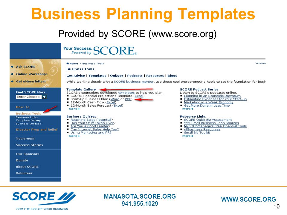 Good score business plan template photos score org business business plan template score costumepartyrun flashek Choice Image