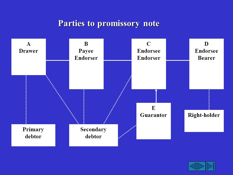 Promissory Note Parties - Fiveoutsiders - promissory note parties