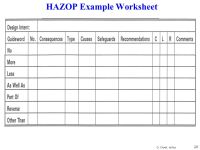 Hazop Worksheet Template - Kidz Activities