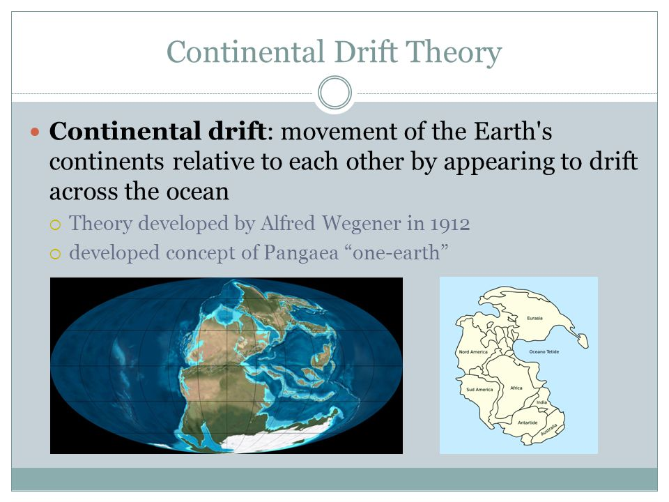 2020 Other Images Continental Drift Theory Video