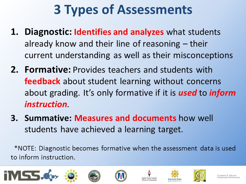 Types Of Assessments Types Of Summative Assessments Ese Types Of