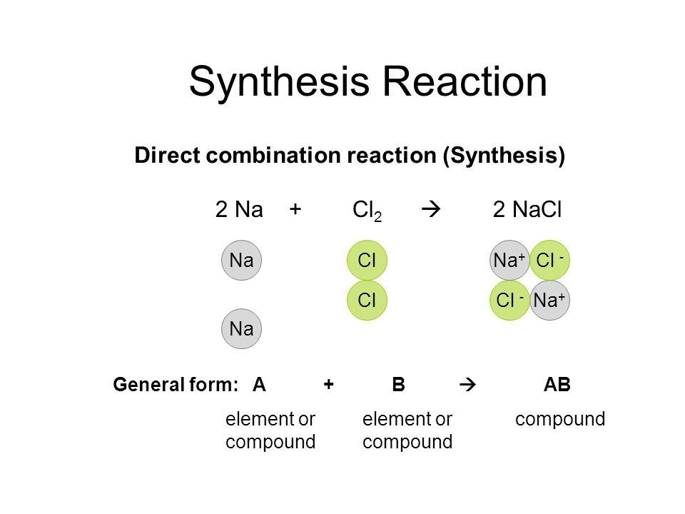 Chemical Equations  Reactions - ppt video online download - synthesis reaction