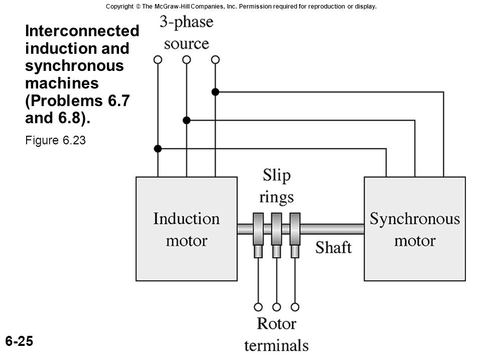 thevenin equivalent circuits