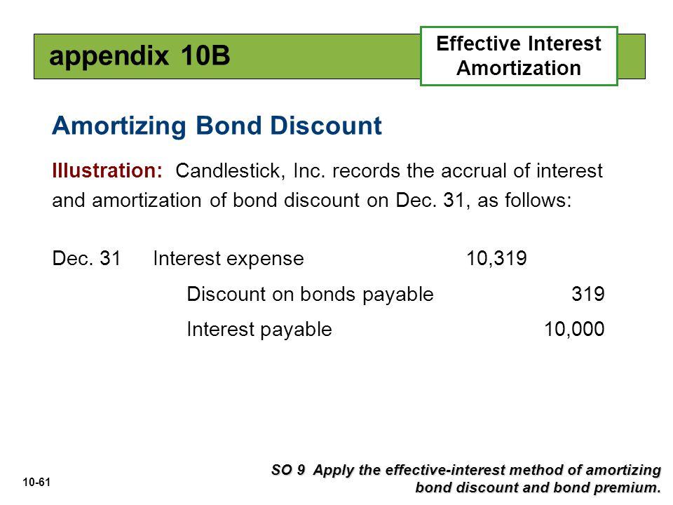 the amortization of bond discount - Eczasolinf - amortization bonds