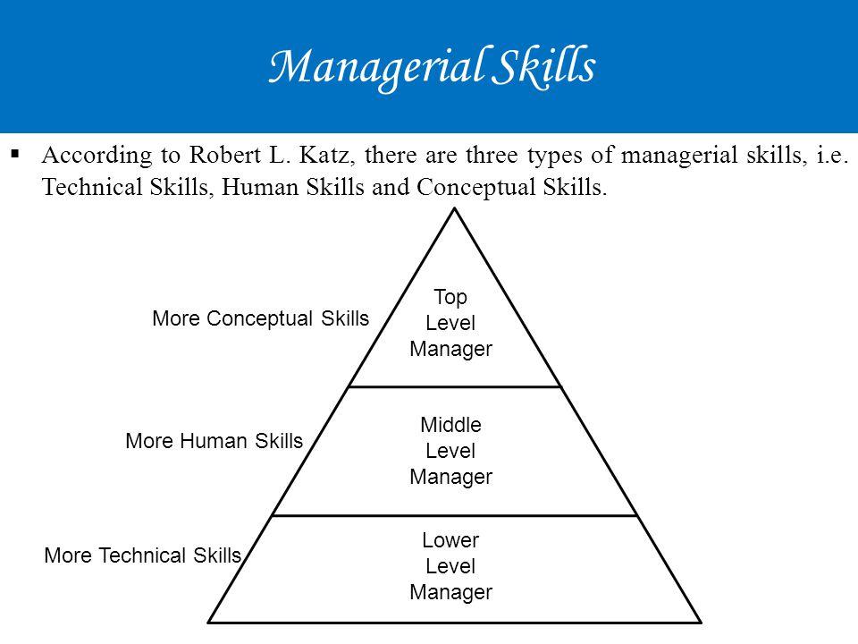 Katz conceptual and human skills College paper Academic Writing