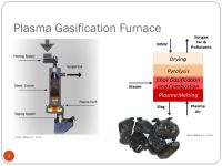 Plasma gasification as a viable waste-to-energy treatment ...