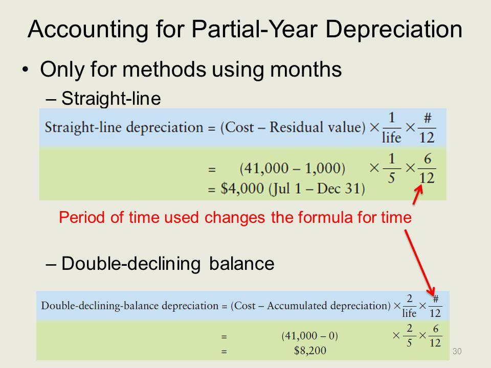 Accounting depreciation methods - Xuc coin dozer endoscopy