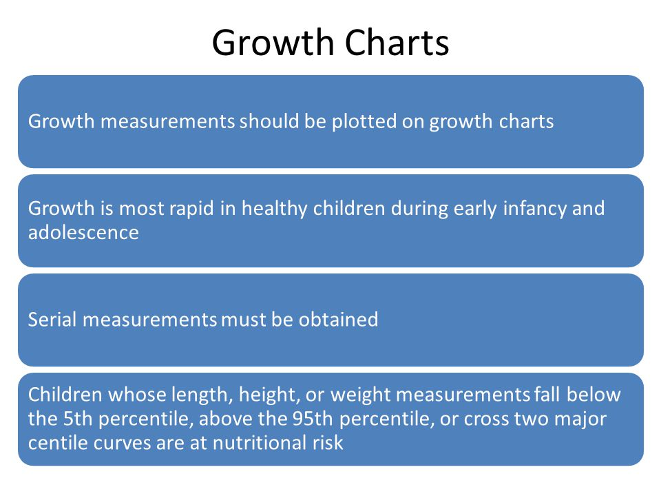 Adolescence Growth Chart Hunthankkluxury 4 Months Baby Food Chart
