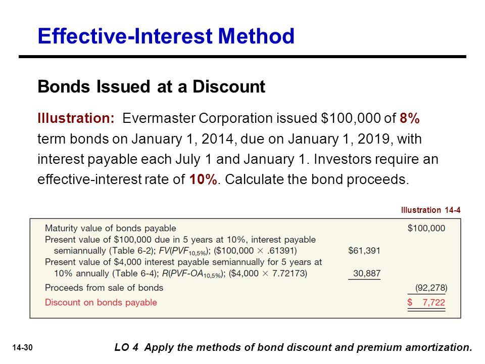 calculating bond discount - Konipolycode