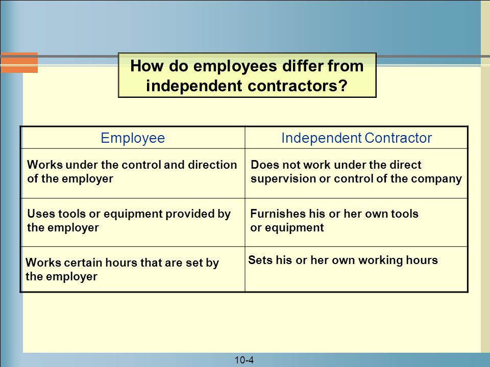 Differences Employee Independent Contractor Audio Player Corporate - differences employee independent contractor