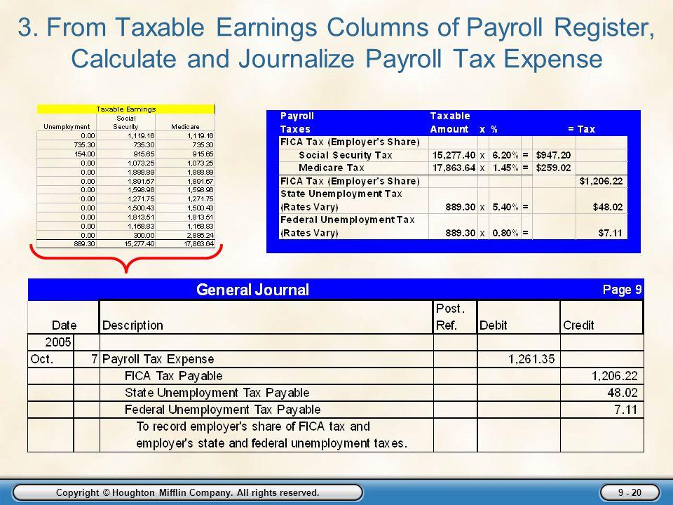 estimate payroll tax calculator idealvistalist
