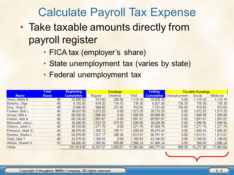 more employer taxes payments and reports ppt download