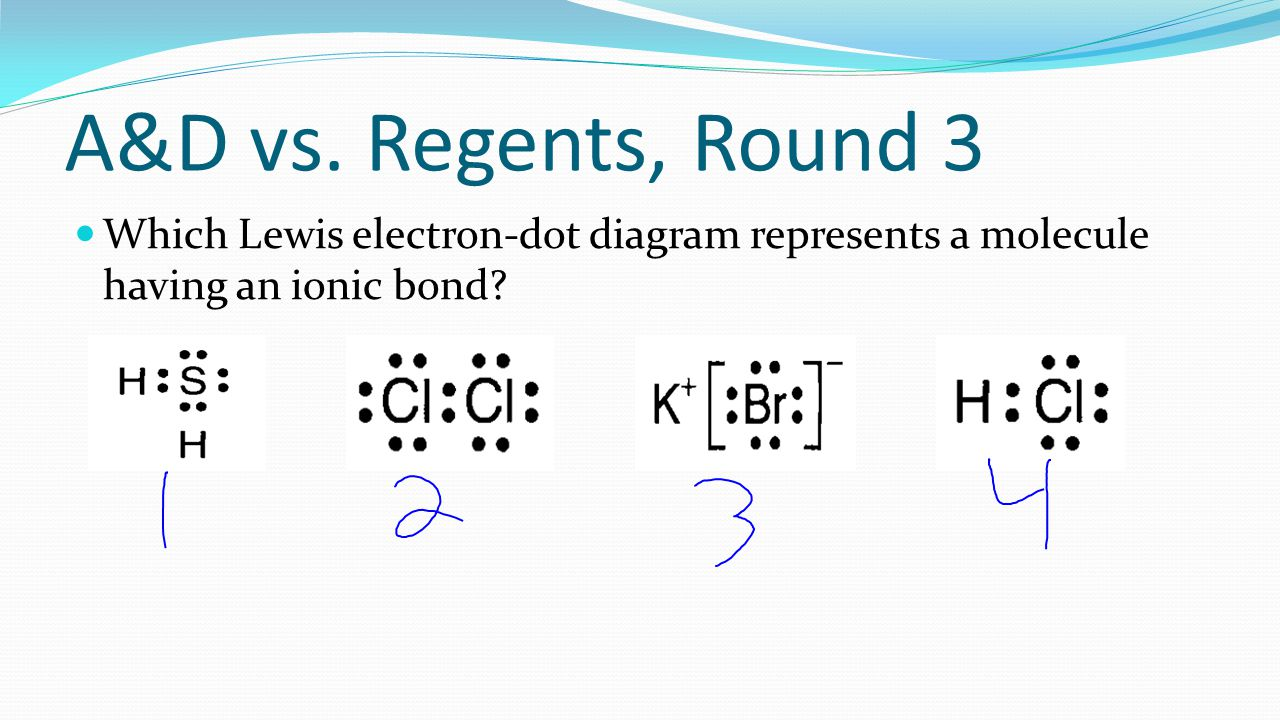 what is a dot diagram in chemistry