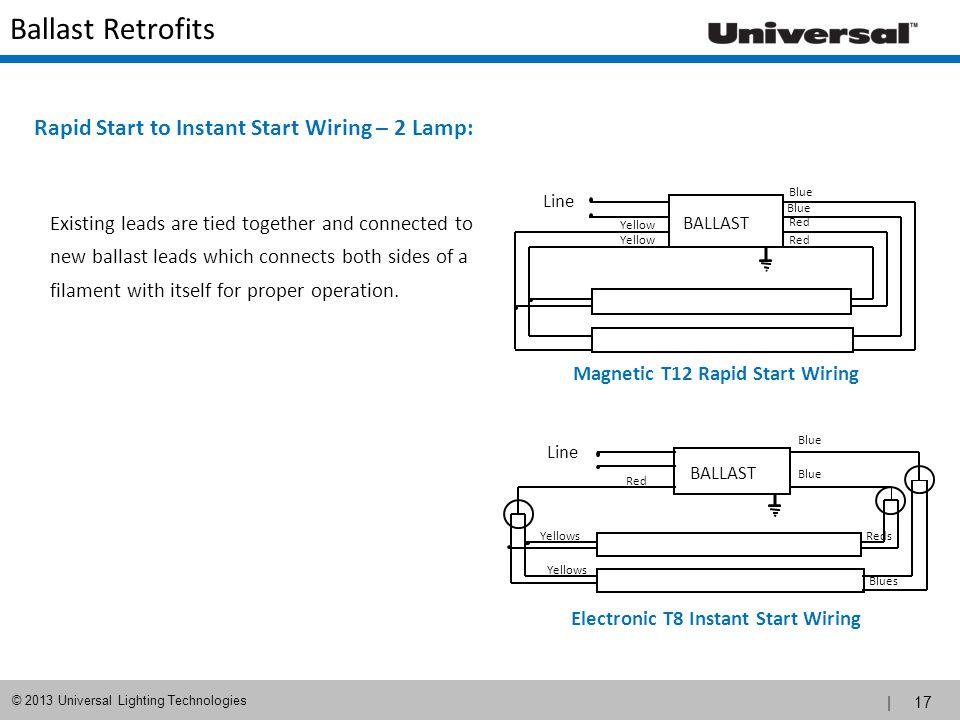 f40 rapid start ballast wiring diagram electrical drawing wiring rh g news co LED Ballast Wiring Diagram LED Ballast Wiring Diagram