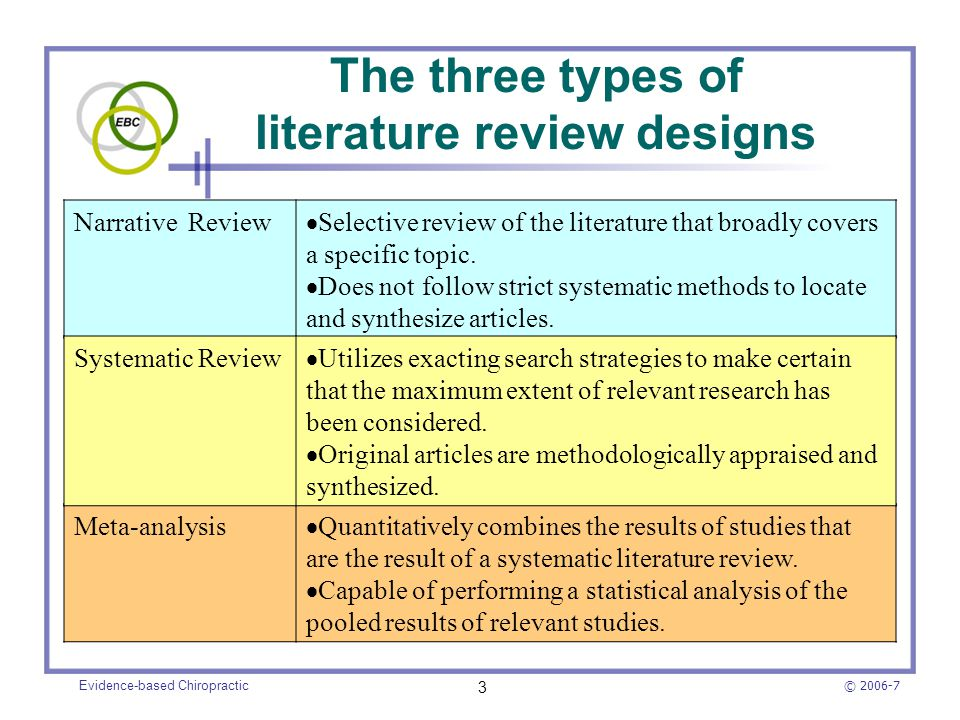 Literature review designs - ppt download - literature review