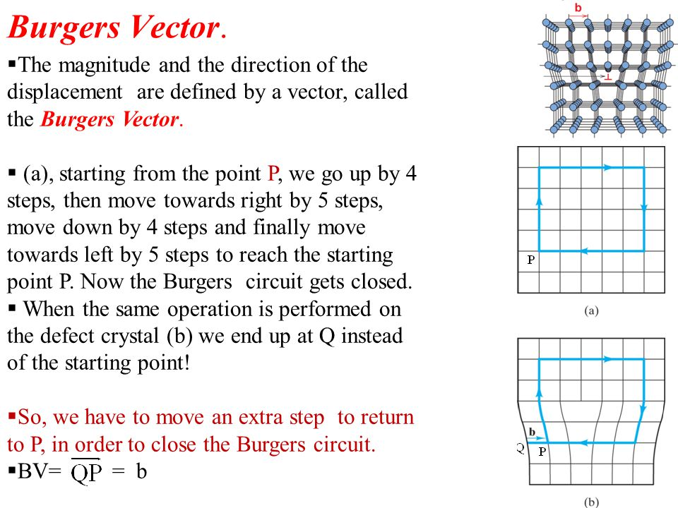 vector magnitude and direction