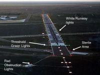 Runway & Taxiway Markings - ppt video online download