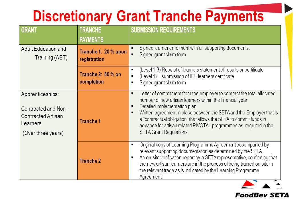 grant report form – Grant Report Form