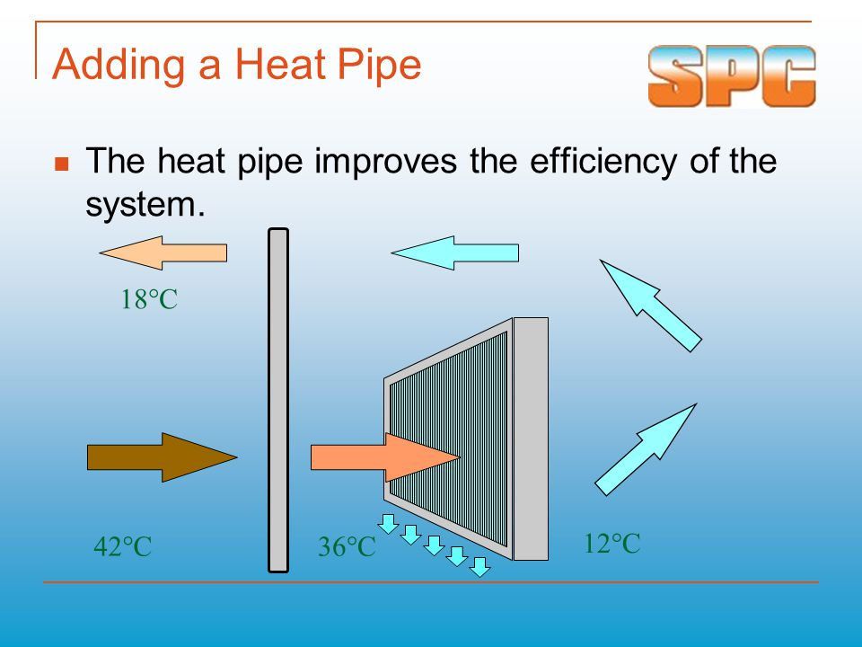 The Benefits of Heat Pipes in Hot & Humid Climates