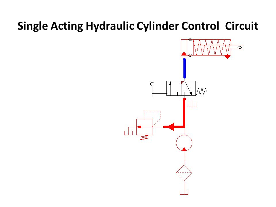 single and double acting cylinders