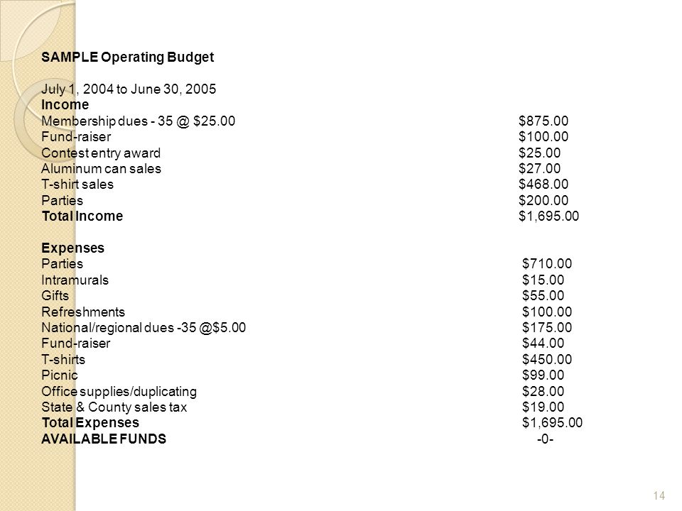 Sample Operating Budget Operating Budget Templates Free Premium - sample operating budget