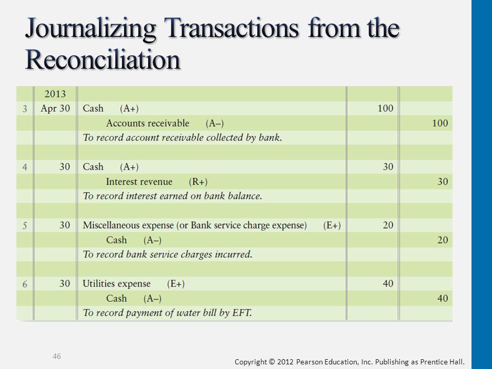 bank transaction register books - Akbagreenw