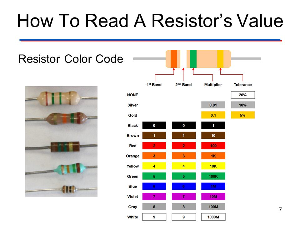 Component Identification - ppt video online download - resistor color code chart