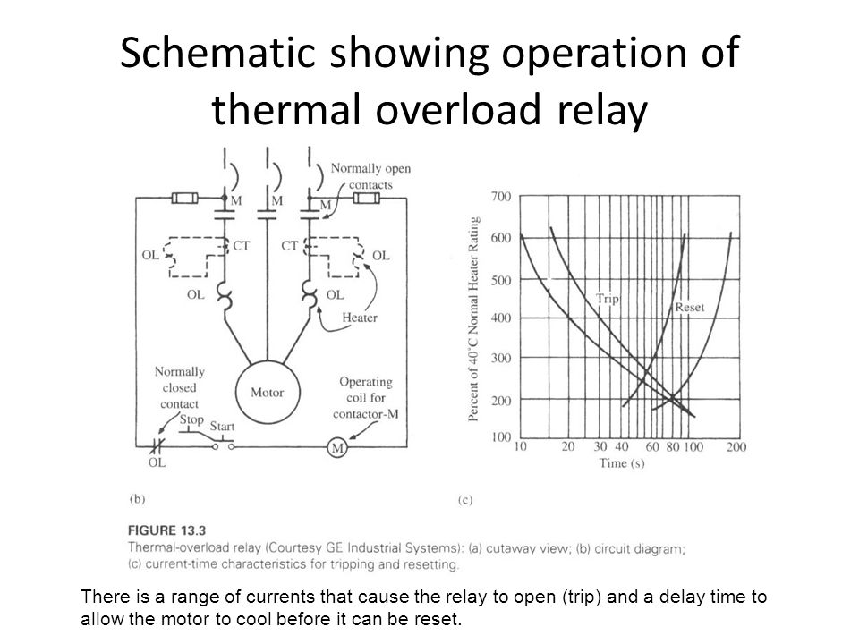 Wiring Diagram Symbols Thermal Overload Relay Wiring Diagram Index