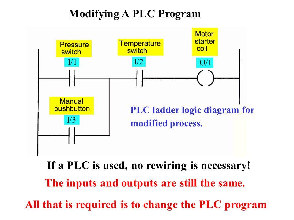 Plc Circuit Diagram Ppt - Somurich