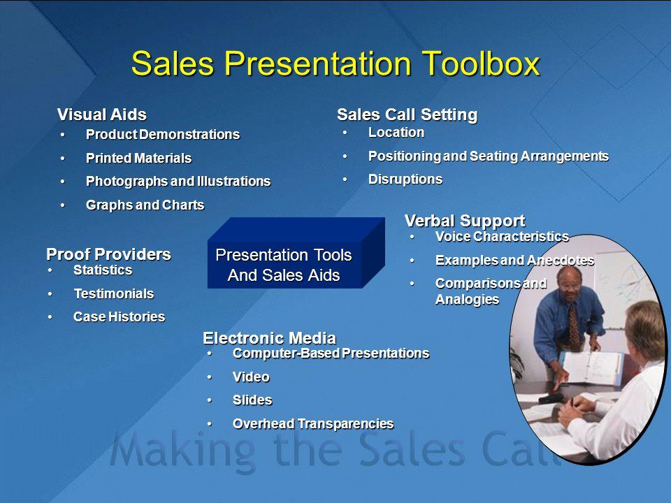 Sales Presentation Delivery - ppt video online download
